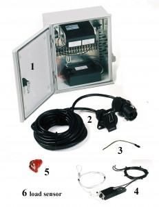 elektrisch remsysteem voor aanhangwagens, be-opleggers, fifht wheel, schamelwagens